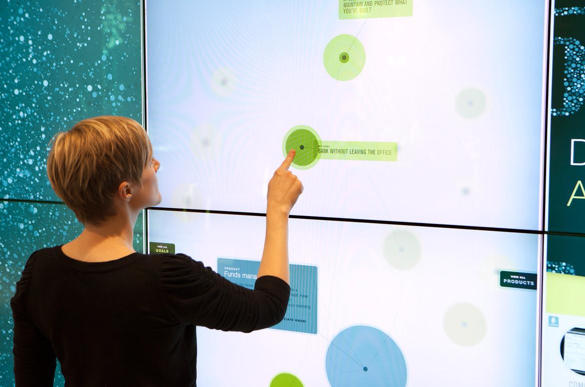 Ecosystem interactive.
