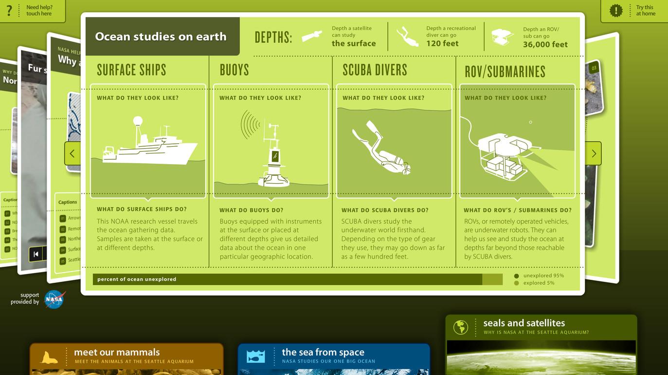 Information graphics regarding ocean studies on earth.