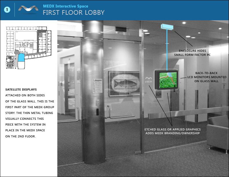 First floor lobby.
