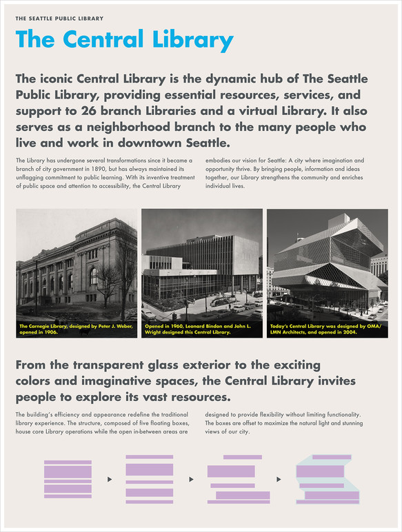 History and architecture of the Central Library.
